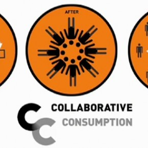 Collaborative Consumption – Access instead ownership